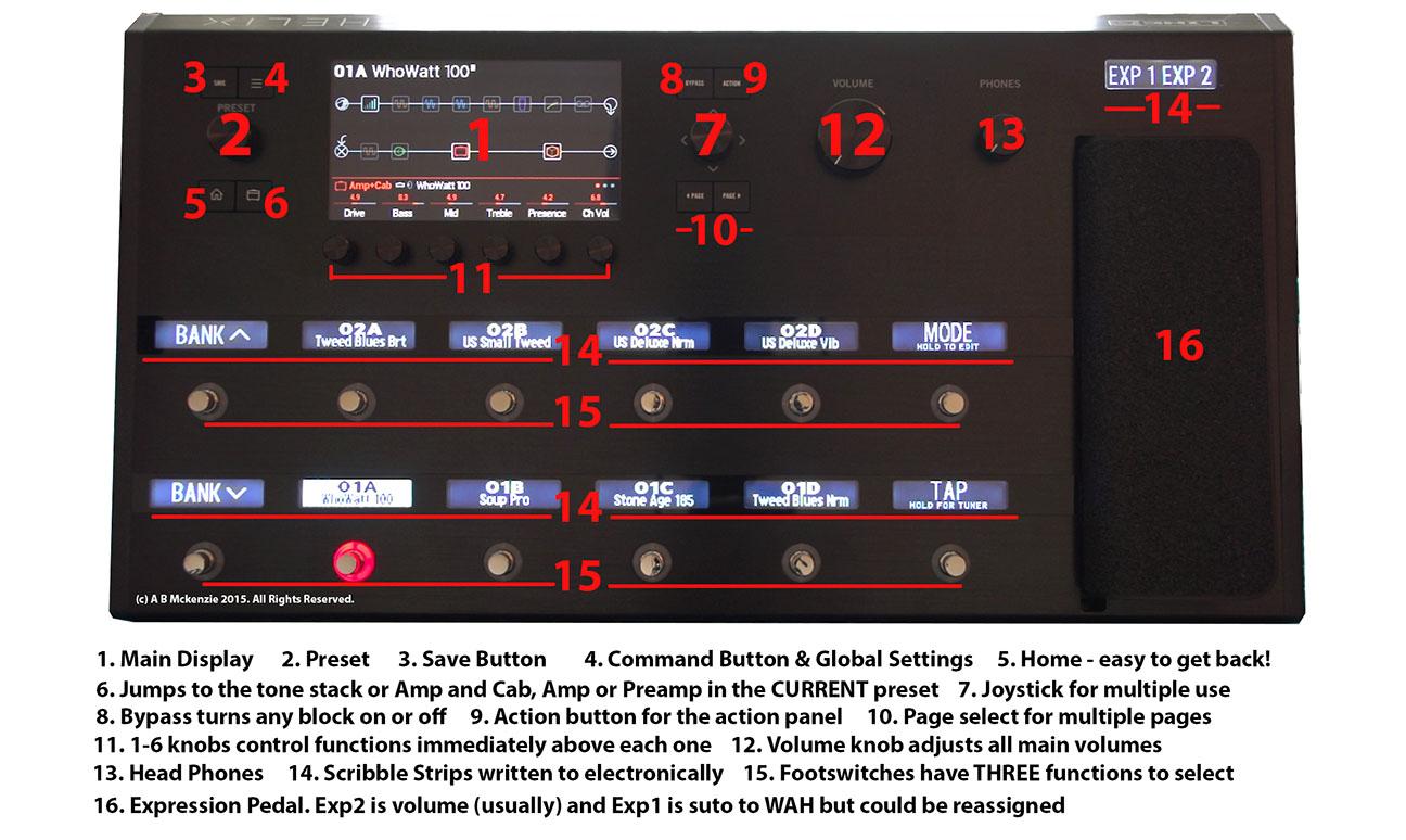 Line6 Helix Effects Processor Full Review Best | tonymckenzie com