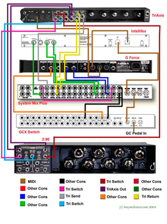 rack-schematic